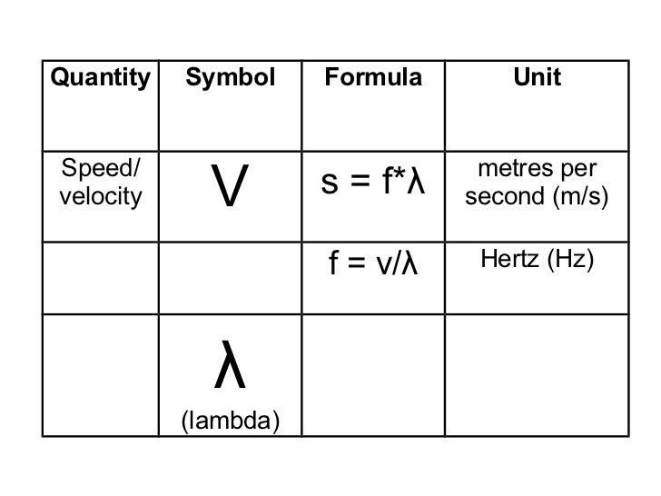 PDF Grade 10 Physics