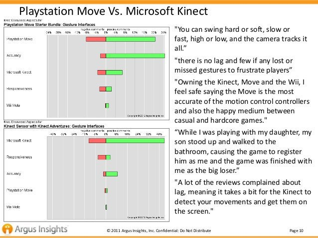 """Playstation Move Vs. Microsoft Kinect                                                       """"You can swing hard or soft, s..."""