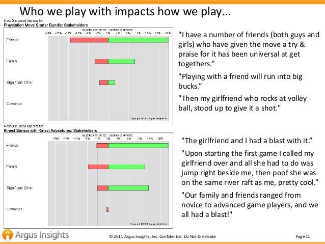 """Who we play with impacts how we play…                                                     """"I have a number of friends (bot..."""