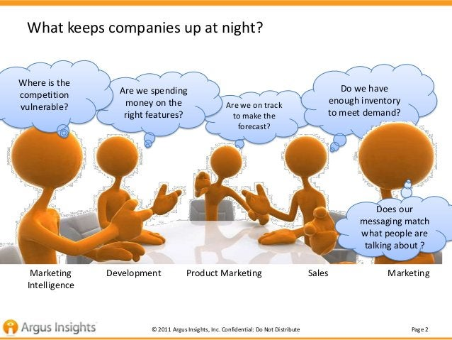 What keeps companies up at night?Where is the                   Are we spending                                           ...