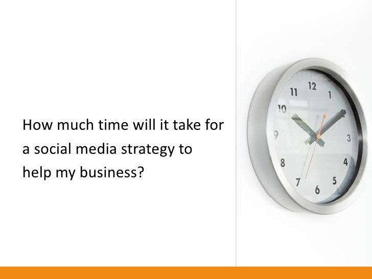 How much time will it take for a social media strategy to help my business?