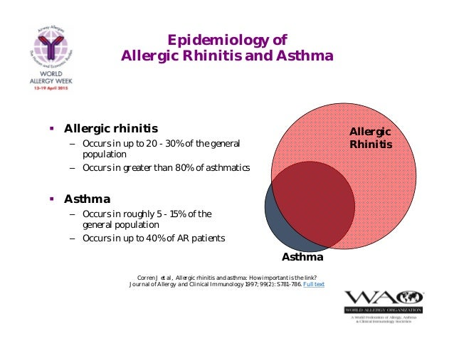 World Allergy Week 2015 Airway Allergies The Human And