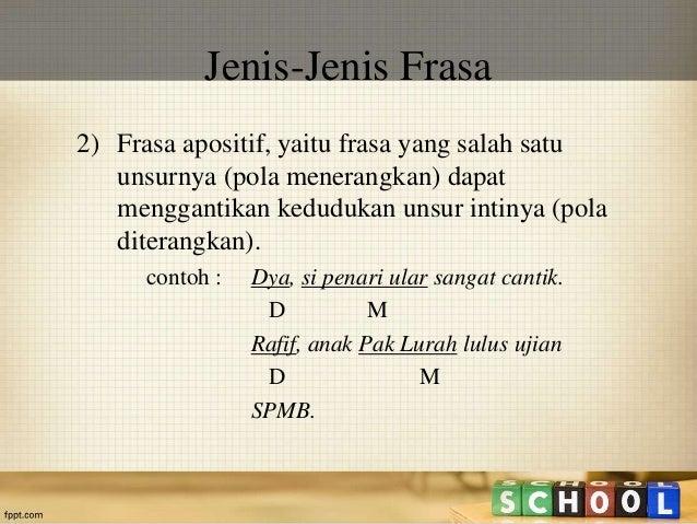 Jenis-Jenis Frasa  2) Frasa apositif, yaitu frasa yang salah satu  unsurnya (pola menerangkan) dapat  menggantikan keduduk...