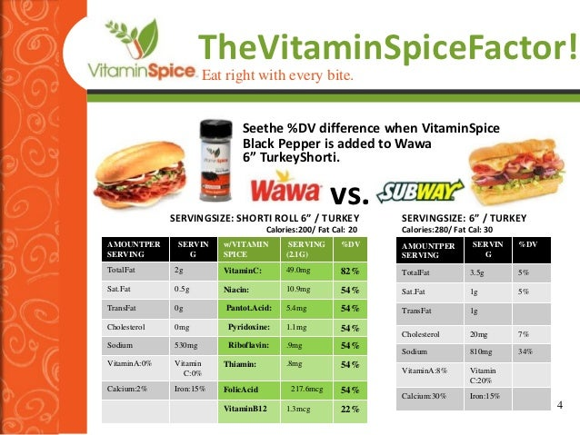 Wawa Subway Comparison October 2012