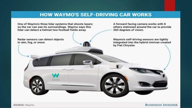 Cost Of Google Self Drive Car