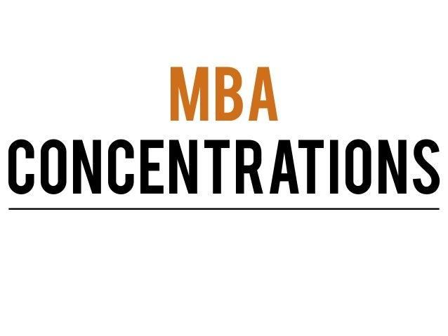 Waynesburg university MBA Programs