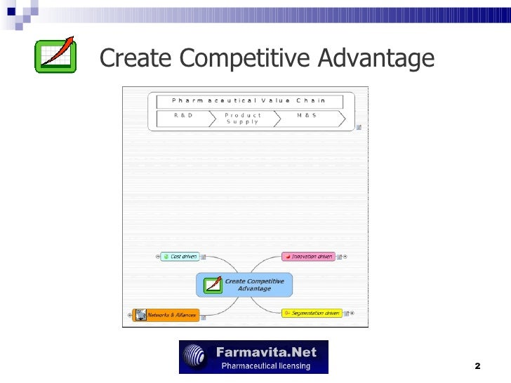 establishing a competitive advantage Building a competitive advantage for service firms: measurement of  a way of  building competitive advantage by meeting consumer expectations of the service.