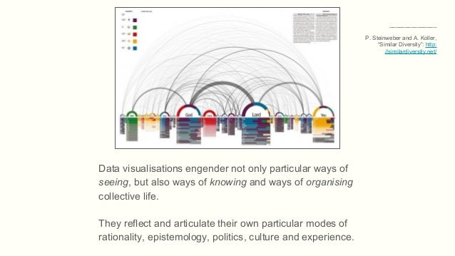 Ways of Seeing Data: Towards a Critical Literacy for Data Visualisations as Research Objects and Devices Slide 3