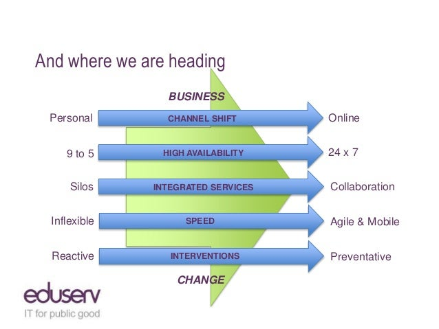IT enabling local government change Slide 3