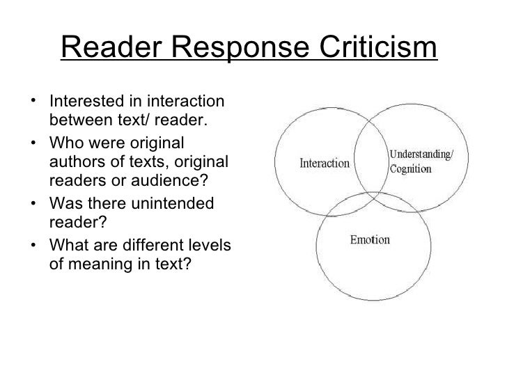 reader response theory and the essay