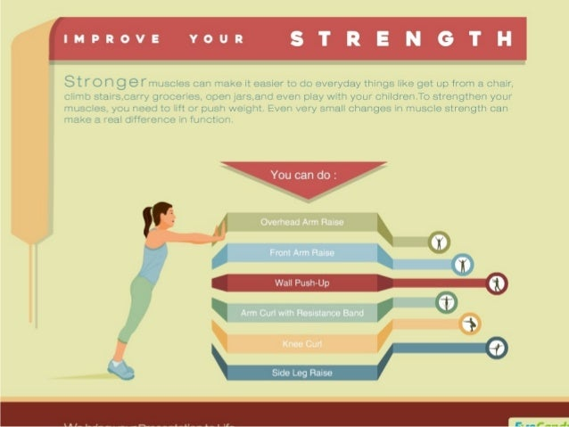 Way to a healthier you Slide 3