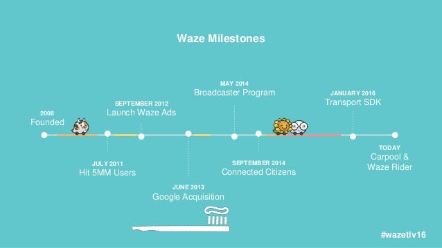 Waze - An introduction to Location Based Marketing on Waze