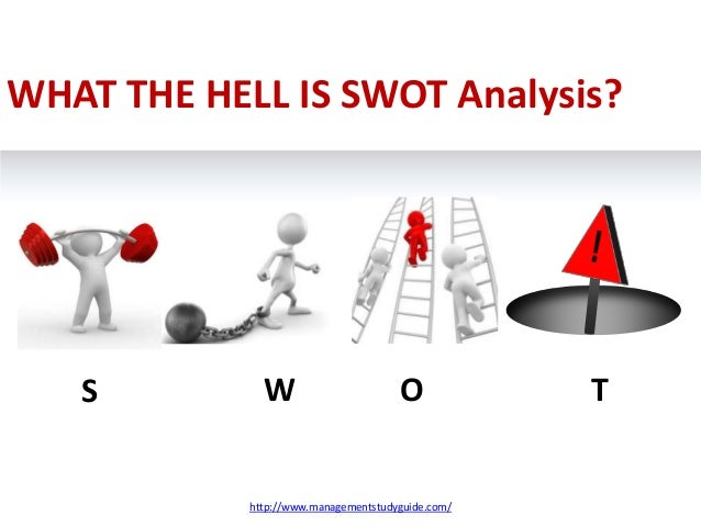 swot analysis in library pdf