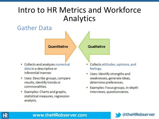 ... Analytics; 7. Intro To HR Metrics ...