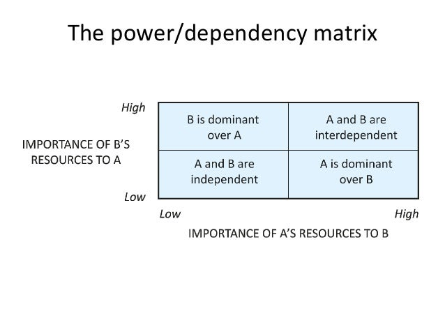power dependencies One of the most fundamental aspects of power is that of dependency where the person over whom you wish to exert power is completely independent of your actions, there can be no exercise of.