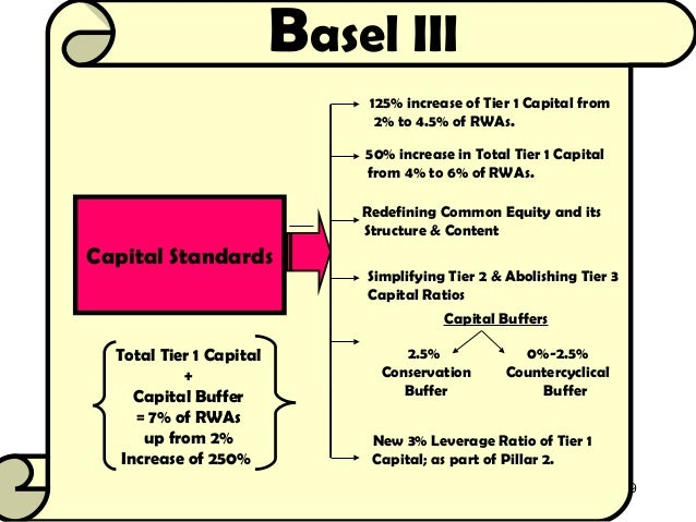 basel iii and its impact on The impact of basel iii and its implication for international project financing case solution,the impact of basel iii and its implication for international project financing case analysis, the impact of basel iii and its implication for international project financing case study solution, basel iii the basel iii accord is the regulation for banking sectors which focuses on key factors such.