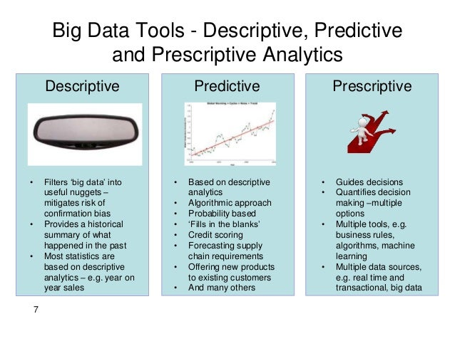 descriptive and prescriptive approaches in an organization These approaches are often called spi frameworks and they generally describe  how  prescriptive/descriptive – prescriptive frameworks prescribe mandatory.