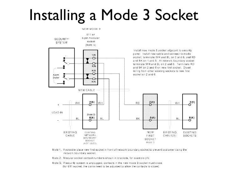 mode 3 socket wiring diagram all wiring diagram mode 3 socket wiring diagram fe wiring diagrams h4 wiring diagram mode 3 socket wiring diagram