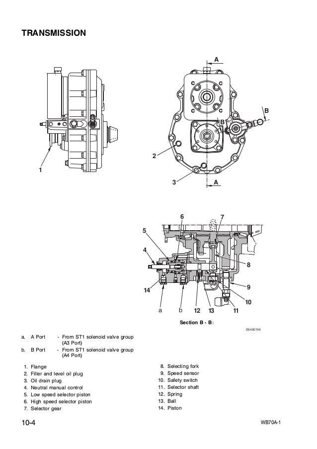 Nema 14 50 Wiring Diagram Get Free Image About Plug Wiring