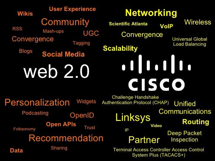 web 2.0 Open APIs Social Media Personalization Convergence Community Recommendation OpenID Scientific Atlanta Linksys Vide...
