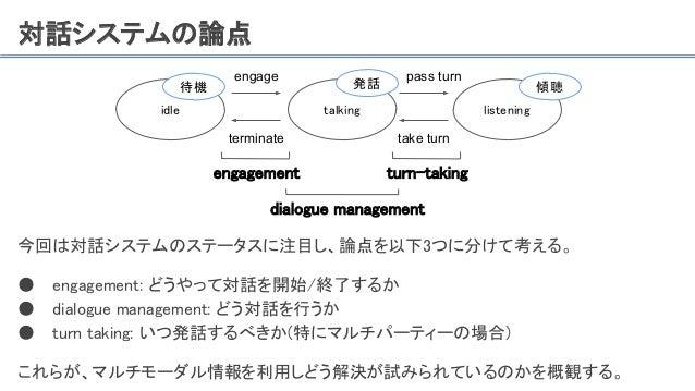 対話システムの論点 idle talking listening engage terminate pass turn take turn engagement turn-taking dialogue management 今回は対話システム...