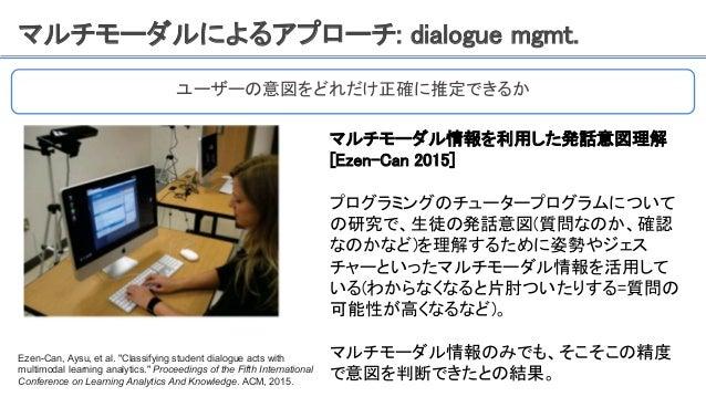 """マルチモーダルによるアプローチ: dialogue mgmt. ユーザーの意図をどれだけ正確に推定できるか Ezen-Can, Aysu, et al. """"Classifying student dialogue acts with multi..."""