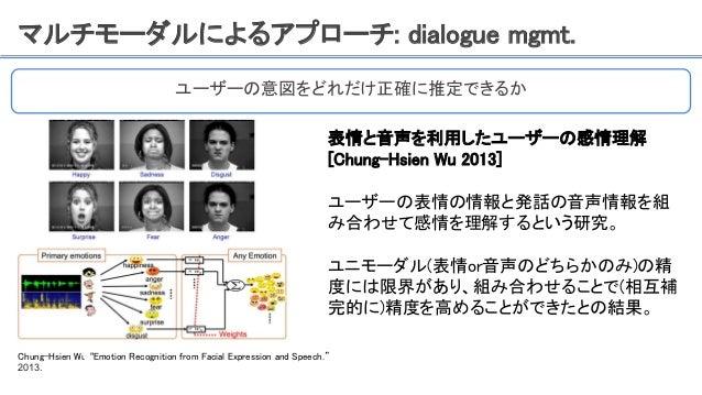 """マルチモーダルによるアプローチ: dialogue mgmt. ユーザーの意図をどれだけ正確に推定できるか Chung-Hsien Wu """"Emotion Recognition from Facial Expression and Speec..."""
