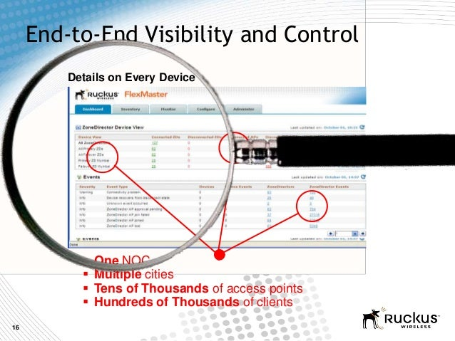 16Details on Every DeviceEnd-to-End Visibility and Control One NOC Multiple cities Tens of Thousands of access points ...