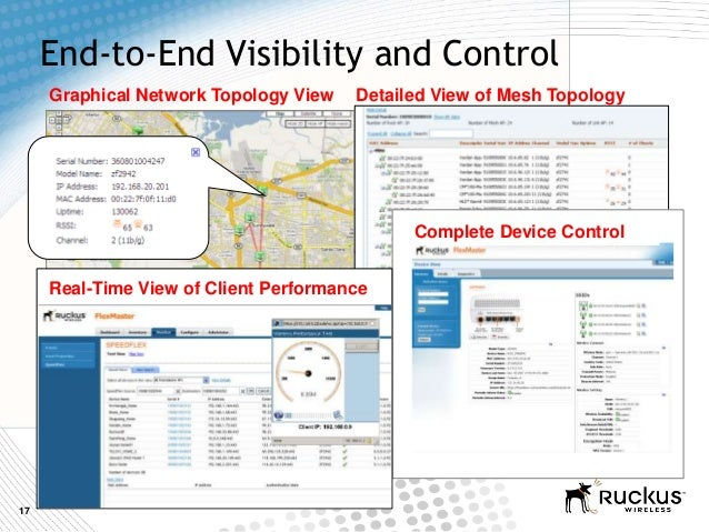 17Details on Every DeviceEnd-to-End Visibility and Control One NOC Multiple cities Tens of Thousands of access points ...
