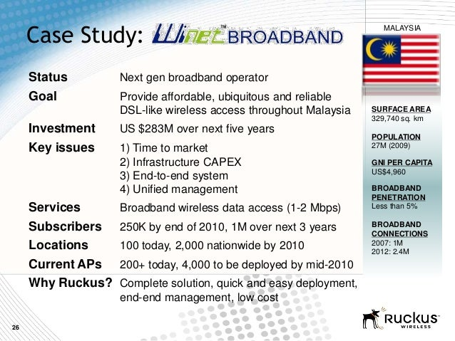 26Case Study:Status Next gen broadband operatorGoal Provide affordable, ubiquitous and reliableDSL-like wireless access th...