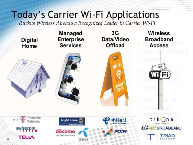 3Today's Carrier Wi-Fi ApplicationsRuckus Wireless Already a Recognized Leader in Carrier Wi-Fi Leader in IPTVand 3G Offl...