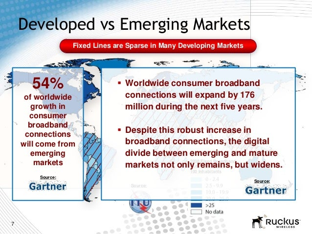 72008 Fixed BroadbandSubscribers Per100 InhabitantsSource:Developed vs Emerging MarketsFixed Lines are Sparse in Many Deve...