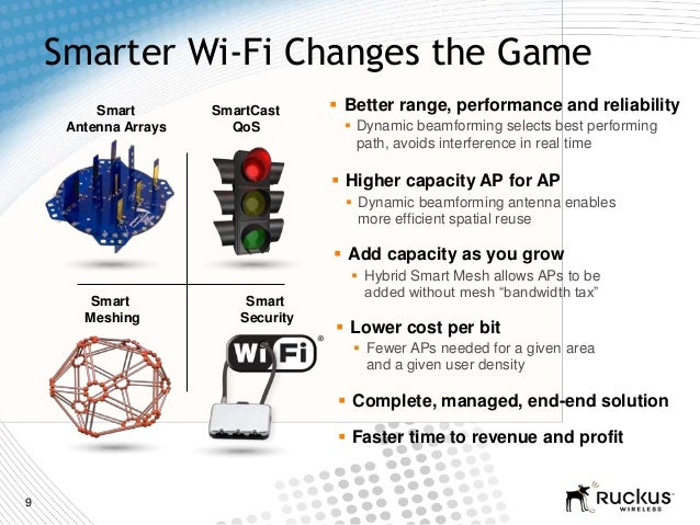 9Smarter Wi-Fi Changes the Game Complete, managed, end-end solution Better range, performance and reliability Dynamic b...