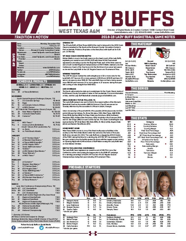 WT Women's Basketball Game Notes (12-14-18)
