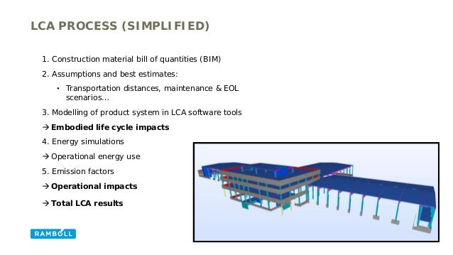 Industrial building life cycle assessment lca wbc16 for Lca construction
