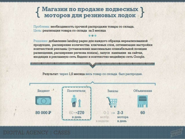 Кейсы по Digital Marketing