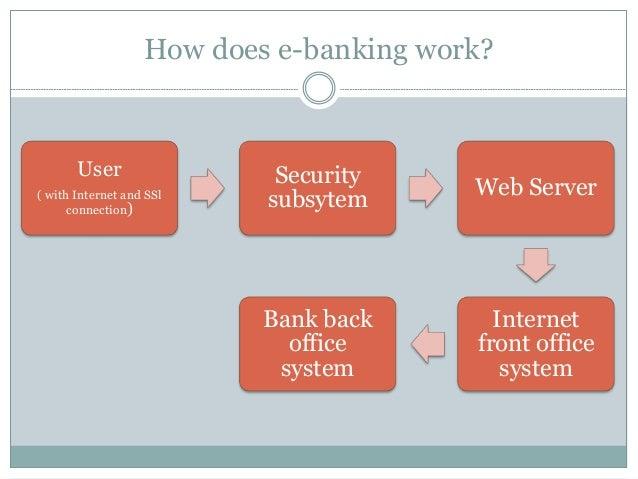 Wbc E Banking