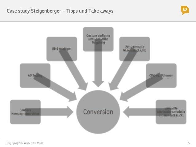 Copyright@2014 Werbeboten Media  15 Give away - White Paper Conversion Tracking Kostenloses White Paper zum Thema gibt's a...