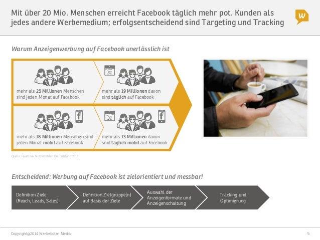Copyright@2014 Werbeboten Media  5 Mit über 20 Mio. Menschen erreicht Facebook täglich mehr pot. Kunden als jedes andere W...