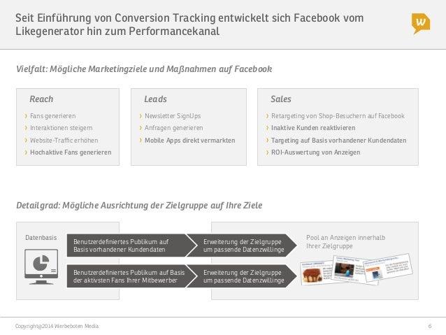 Copyright@2014 Werbeboten Media  6 Converison Tracking findet Anwendung in der bisherigen Anzeigenschaltung und ermöglicht ...