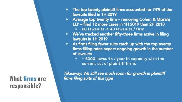 What firms are responsible? ▸ The top twenty plaintiff firms accounted for 74% of the lawsuits filed in 1H 2019 ▸ Average top...