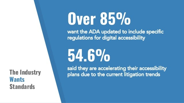 The Industry Wants Standards Over 85% want the ADA updated to include specific regulations for digital accessibility 54.6% ...