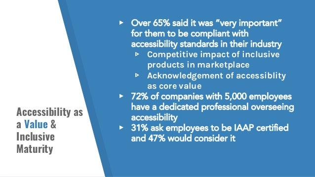 """Accessibility as a Value & Inclusive Maturity ▸ Over 65% said it was """"very important"""" for them to be compliant with access..."""