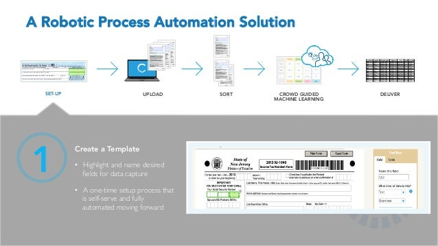 Myths and Truths About Robotic Process Automation