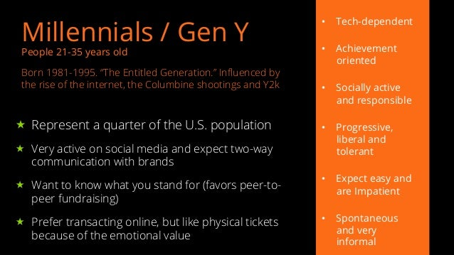Engaging Multigenerational Audiences [Webinar]
