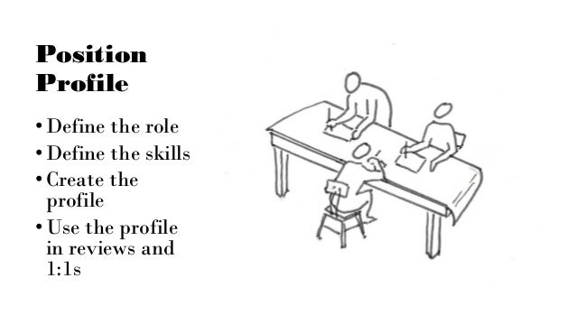 OKRs O: Qualitative goal (common purpose) KR: Success criteria (performance goals)