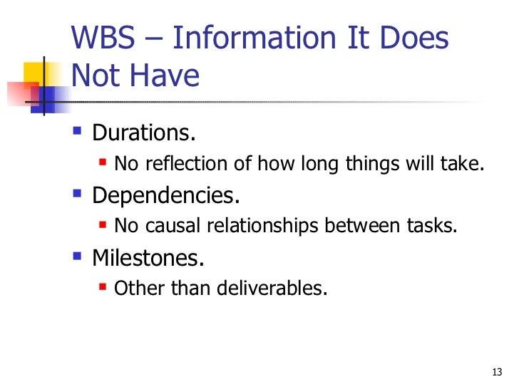WBS – Information It Does Not Have <ul><li>Durations. </li></ul><ul><ul><li>No reflection of how long things will take. </...
