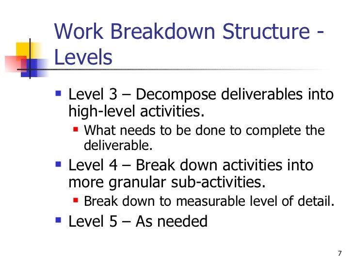Work Breakdown Structure - Levels <ul><li>Level 3 – Decompose deliverables into high-level activities. </li></ul><ul><ul><...