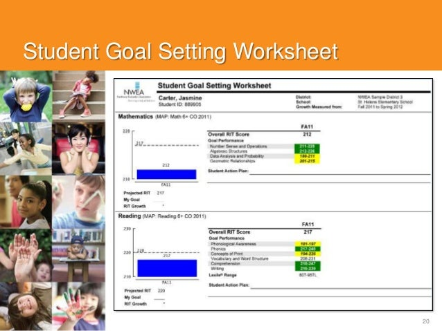 Printables Nwea Goal Setting Worksheet goal setting worksheet davezan nwea davezan