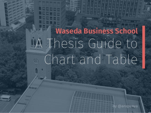 Waseda Business School A Thesis Guide to Chart and Table